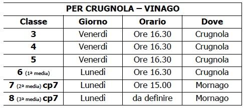 crugnola_vinago
