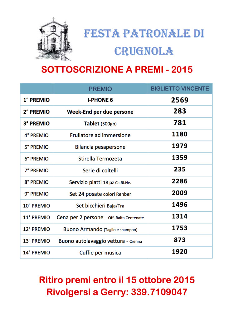 Lotteria-patronale-2015-.-2